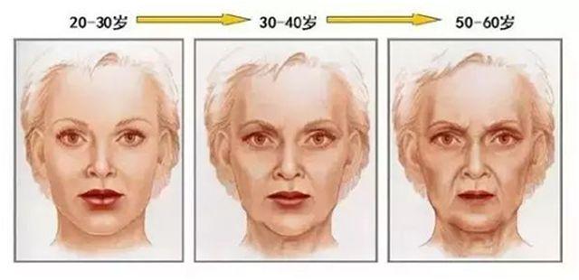 【专家解答】线雕适合多大年龄的人做,适合哪